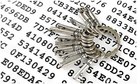 Поздравление с Днём шифровальщика